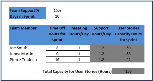Sprint Planning Agile Reflections Page 2